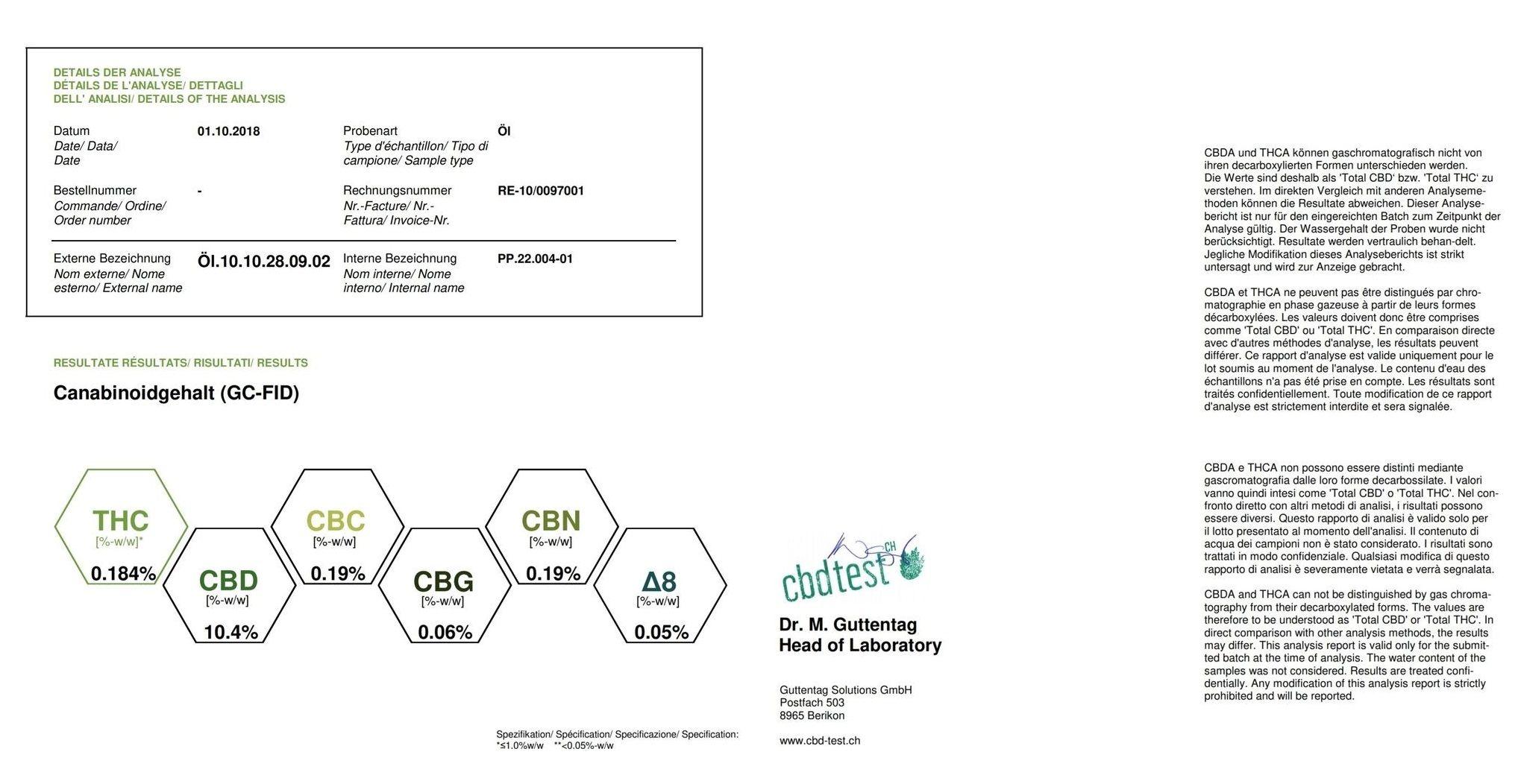 CBD olej certifikát