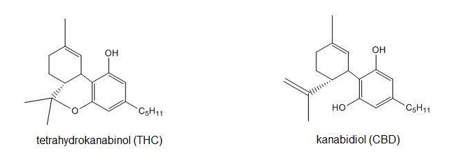 THC CBD molekula